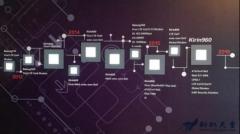 华为麒麟960处理器发布,性能超骁